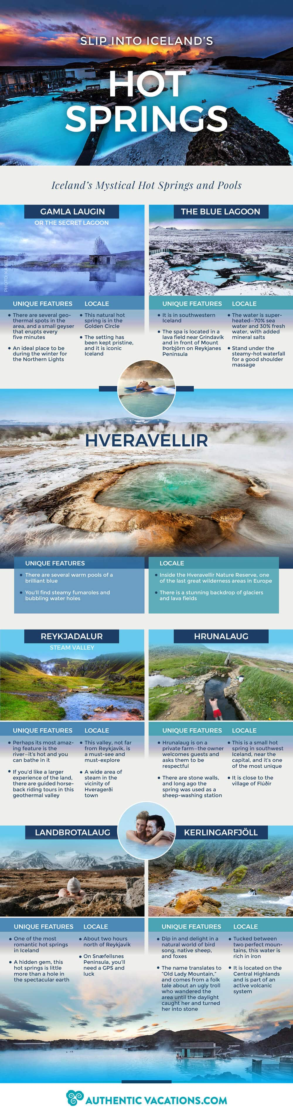 Slip Into Iceland's Hot Springs