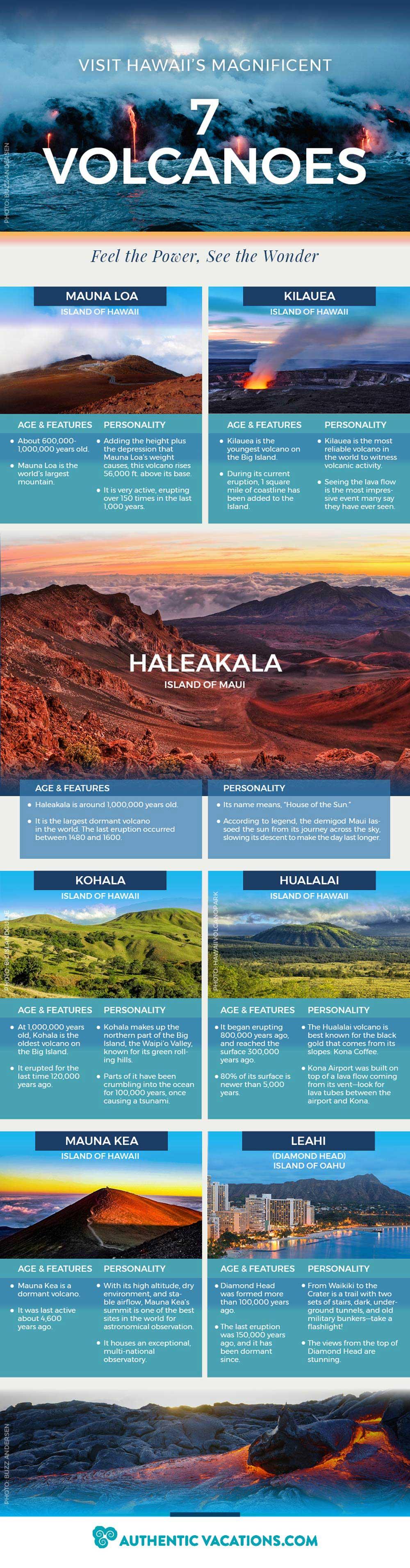 Visit Hawaii's Magnificent 7 Volcanoes