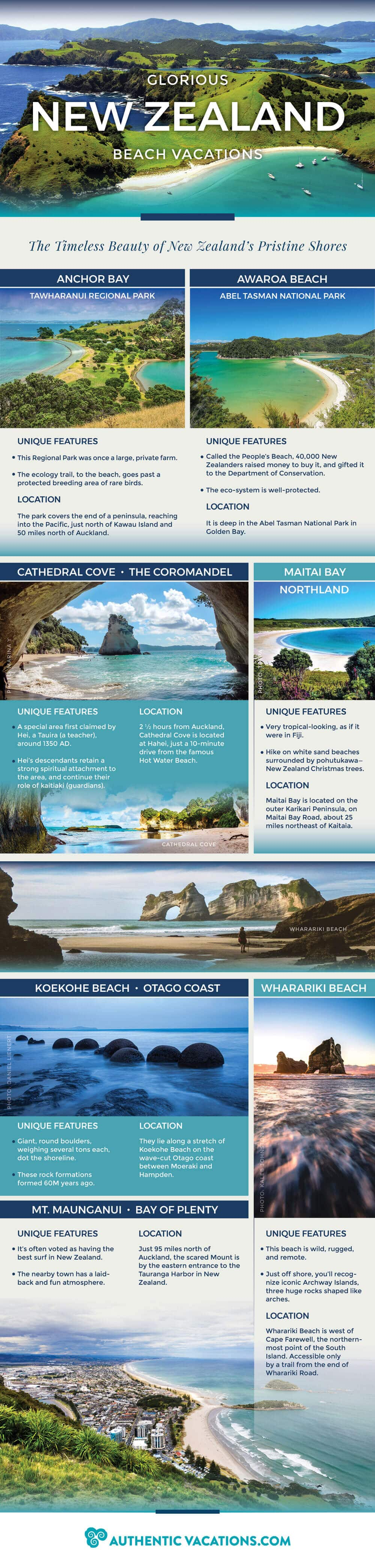 Glorious New Zealand Beach Vacations